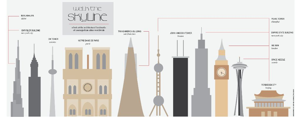 focus-february-skyline