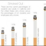 web smoking infographic