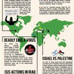 news infographic