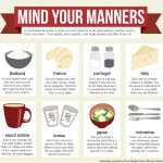 mind-your-manners
