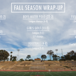 fall season wrap up infographic