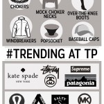 trends infographic