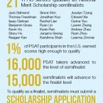 National Merit infographic